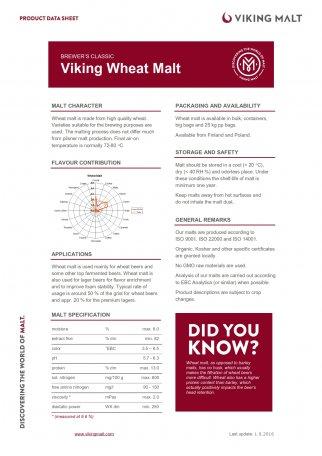 Wheat Malt